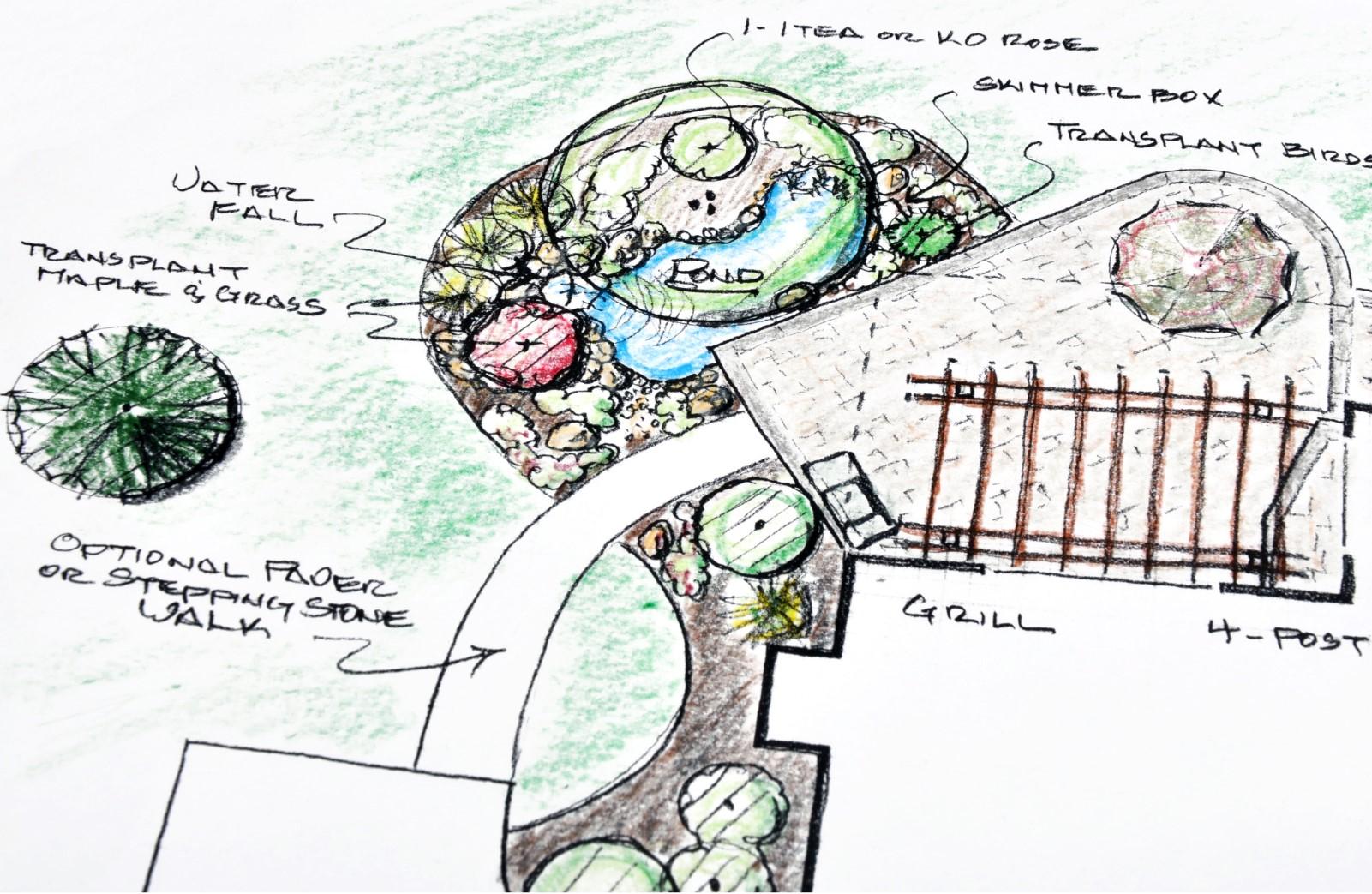 Garden Design Diploma artwork